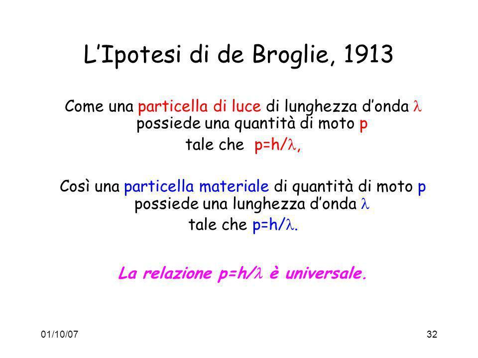 01/10/0732 LIpotesi di de Broglie, 1913 Come una particella di luce di lunghezza donda possiede una quantità di moto p tale che p=h/, Così una partice
