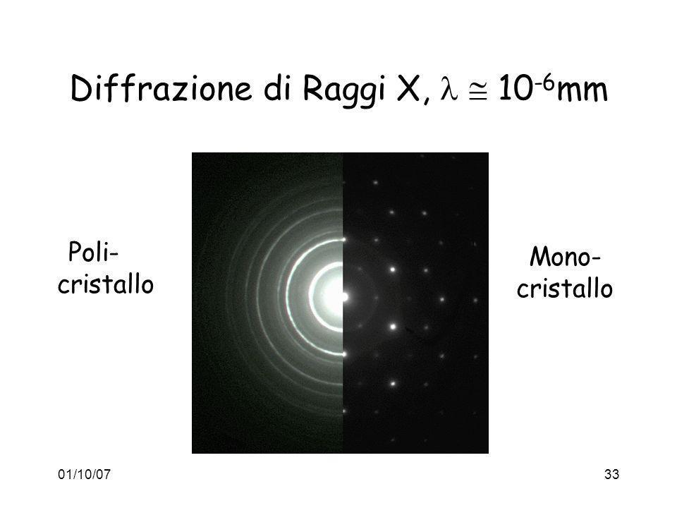 01/10/0733 Diffrazione di Raggi X, 10 -6 mm Poli- cristallo Mono- cristallo