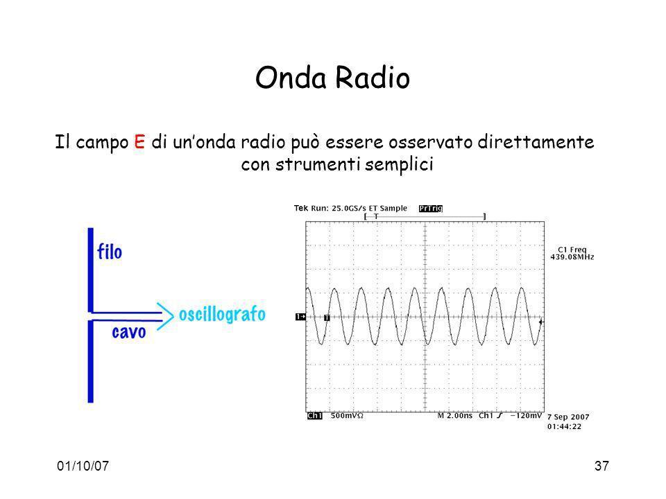 01/10/0737 Onda Radio Il campo E di unonda radio può essere osservato direttamente con strumenti semplici