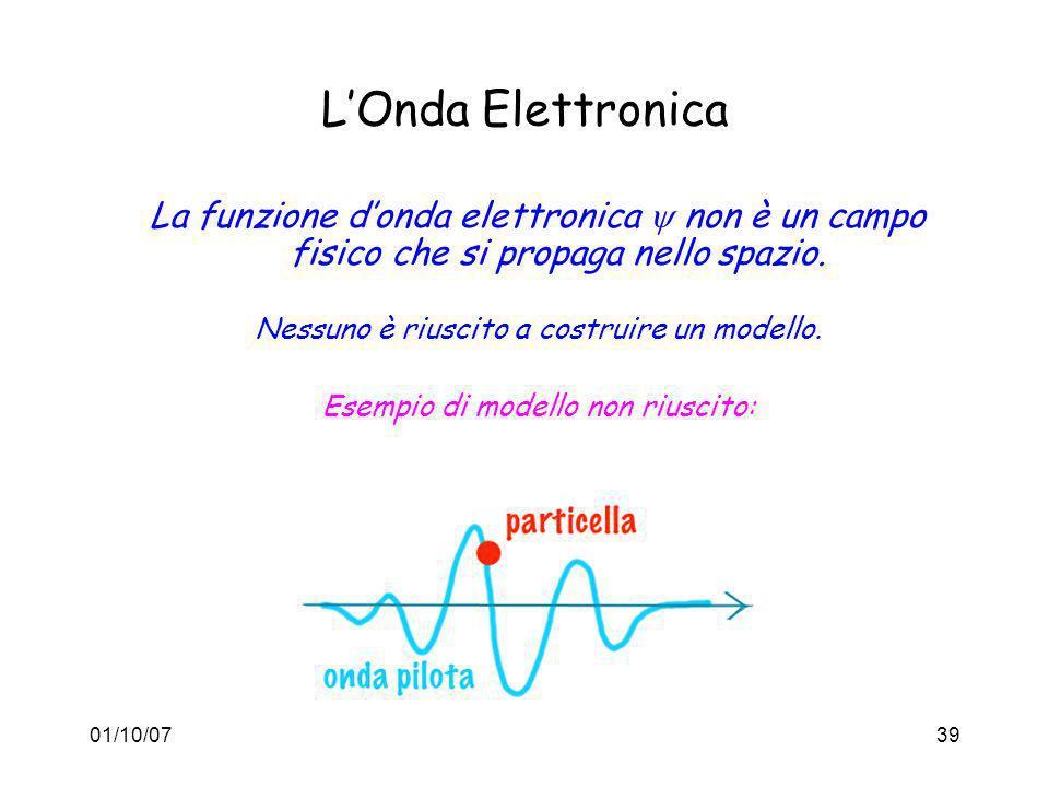 01/10/0739 LOnda Elettronica La funzione donda elettronica non è un campo fisico che si propaga nello spazio. Nessuno è riuscito a costruire un modell