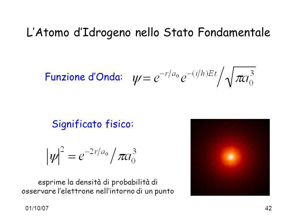 01/10/0742 LAtomo dIdrogeno nello Stato Fondamentale Significato fisico: esprime la densità di probabilità di osservare lelettrone nellintorno di un p