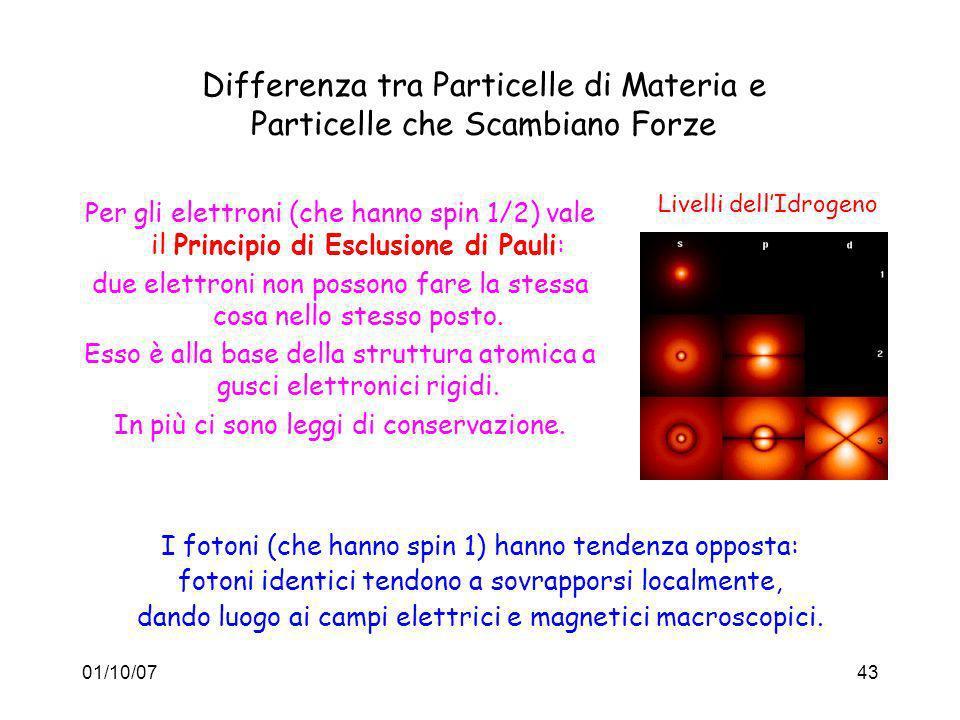 01/10/0743 Differenza tra Particelle di Materia e Particelle che Scambiano Forze Per gli elettroni (che hanno spin 1/2) vale il Principio di Esclusion