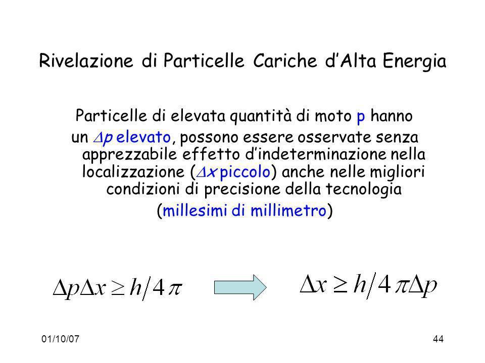 01/10/0744 Rivelazione di Particelle Cariche dAlta Energia Particelle di elevata quantità di moto p hanno un p elevato, possono essere osservate senza