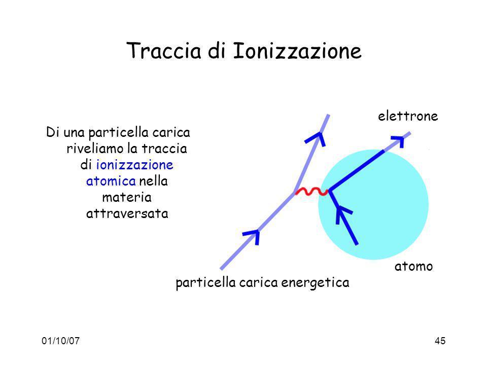 01/10/0745 Traccia di Ionizzazione Di una particella carica riveliamo la traccia di ionizzazione atomica nella materia attraversata particella carica