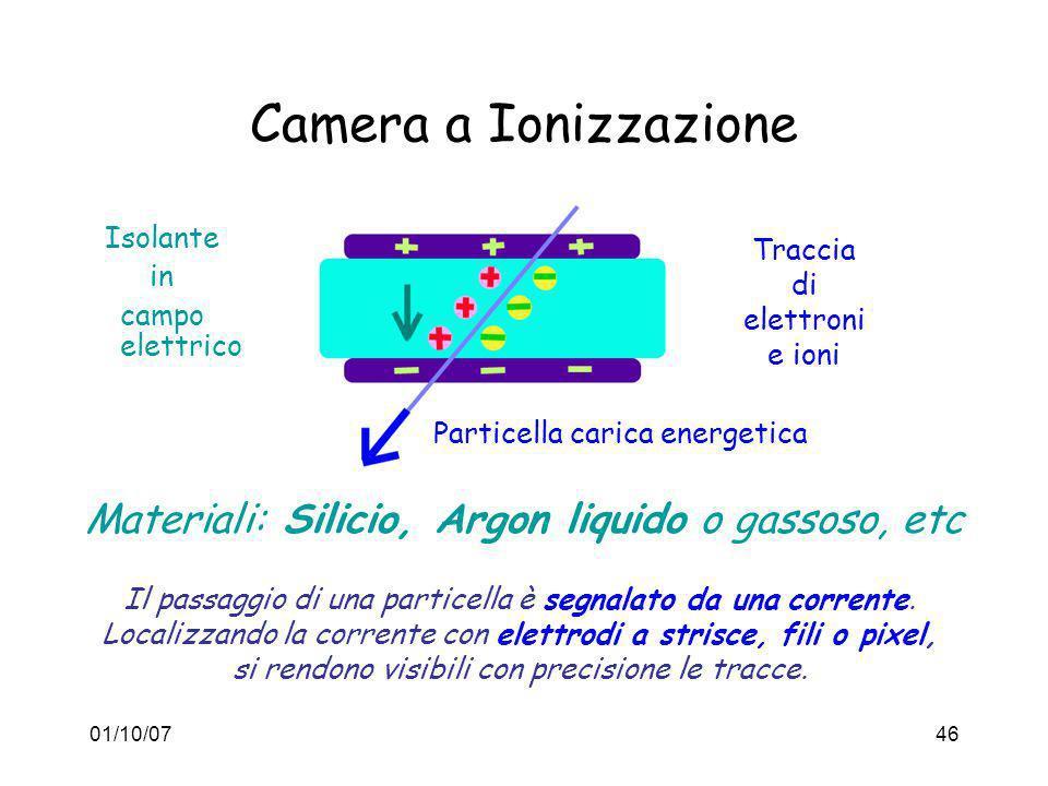 01/10/0746 Camera a Ionizzazione Isolante in campo elettrico Particella carica energetica Traccia di elettroni e ioni Materiali: Silicio, Argon liquid