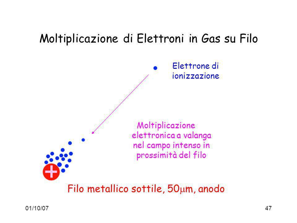 01/10/0747 Moltiplicazione di Elettroni in Gas su Filo Moltiplicazione elettronica a valanga nel campo intenso in prossimità del filo Elettrone di ion
