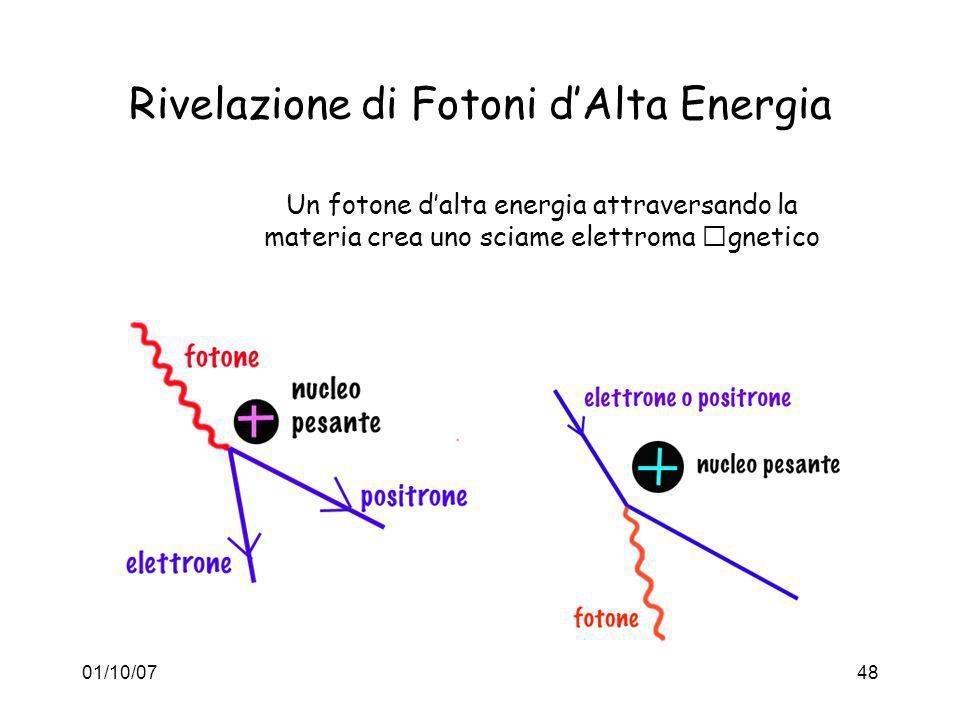 01/10/0748 Rivelazione di Fotoni dAlta Energia Un fotone dalta energia attraversando la materia crea uno sciame elettromagnetico