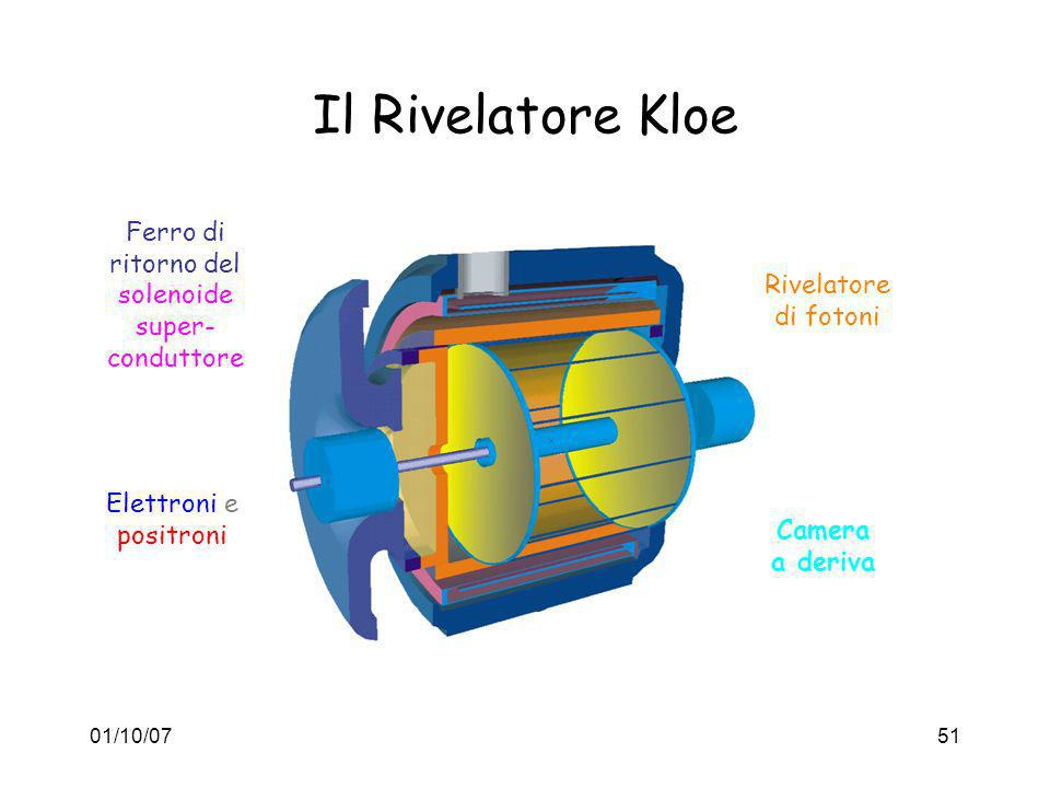 01/10/0751 Il Rivelatore Kloe Ferro di ritorno del solenoide super- conduttore Elettroni e positroni Rivelatore di fotoni Camera a deriva
