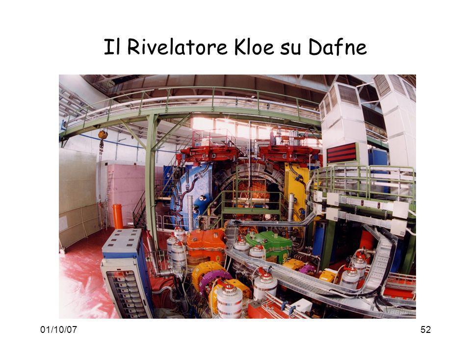01/10/0752 Il Rivelatore Kloe su Dafne