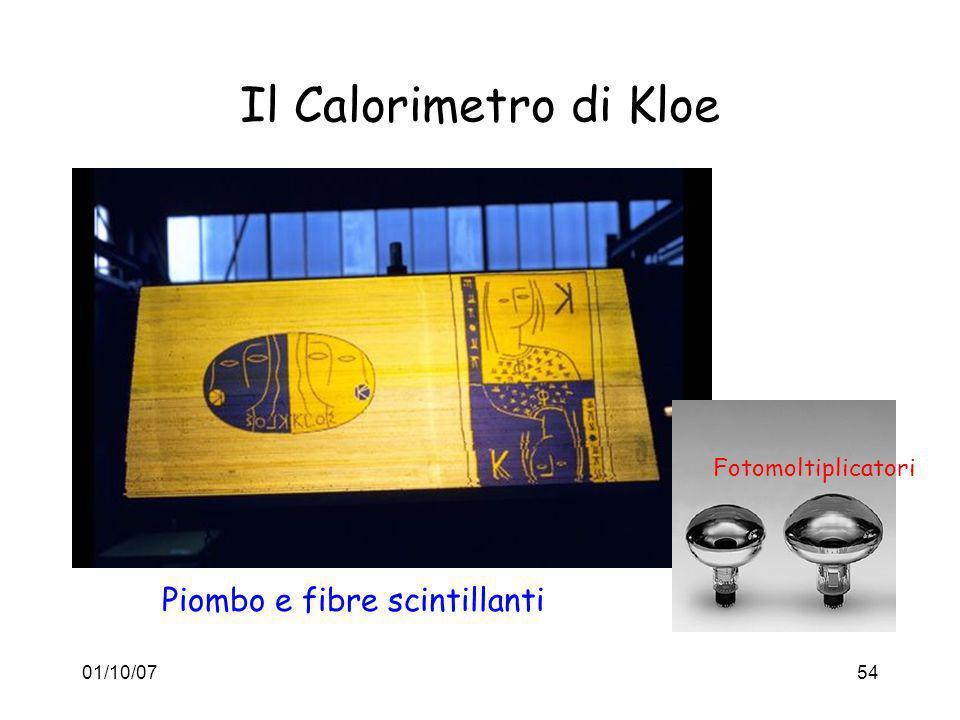 01/10/0754 Il Calorimetro di Kloe Piombo e fibre scintillanti Fotomoltiplicatori