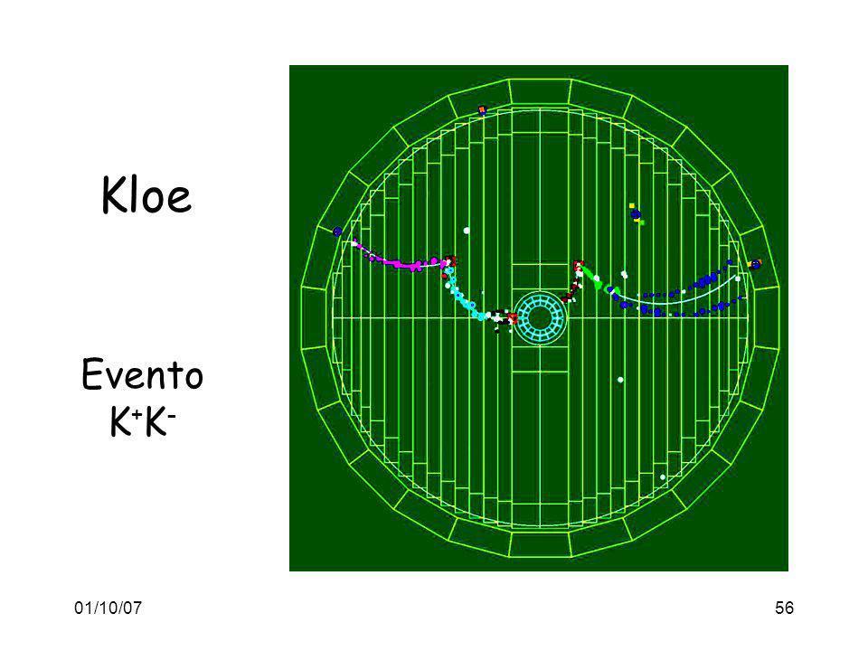 01/10/0756 Evento K + K - Kloe