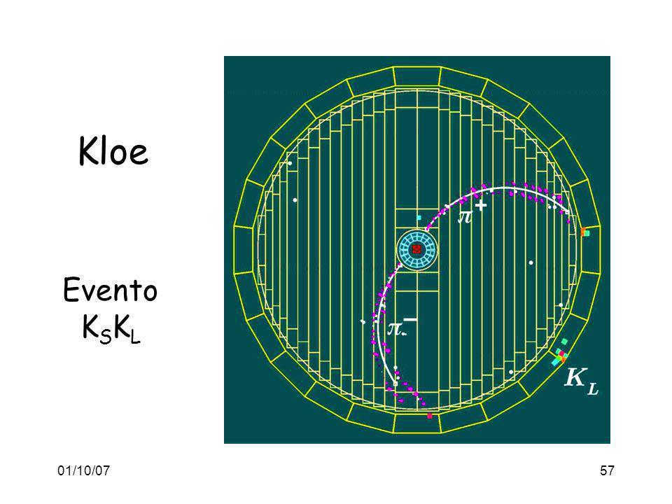 01/10/0757 Kloe Evento K S K L