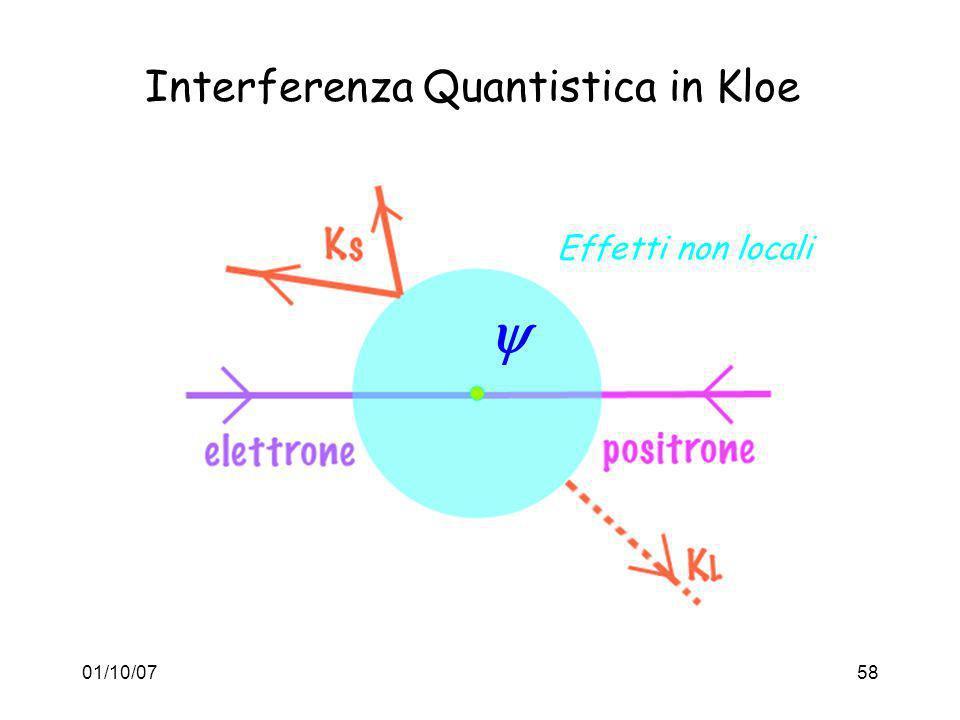 01/10/0758 Interferenza Quantistica in Kloe Effetti non locali