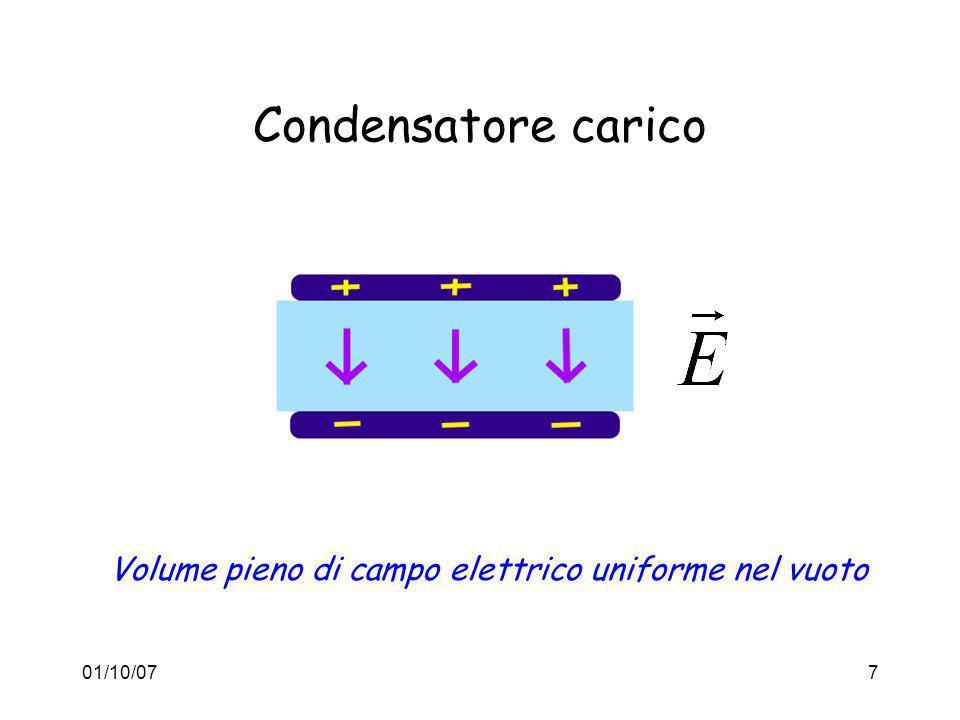 01/10/077 Condensatore carico Volume pieno di campo elettrico uniforme nel vuoto