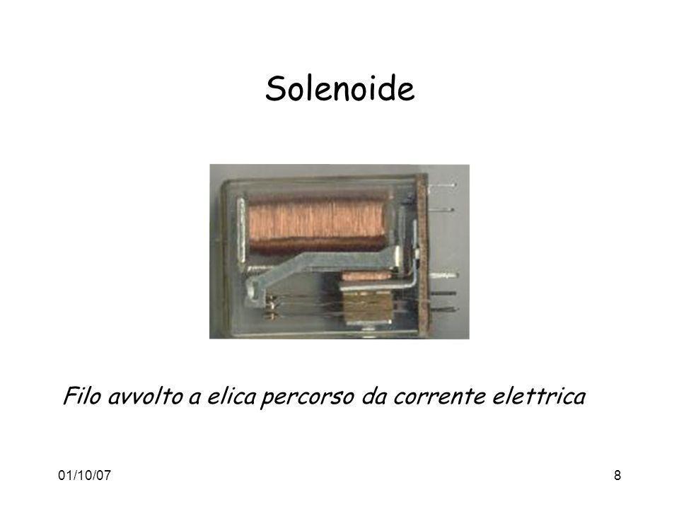 01/10/079 Solenoide carico Volume pieno di campo magnetico uniforme nel vuoto