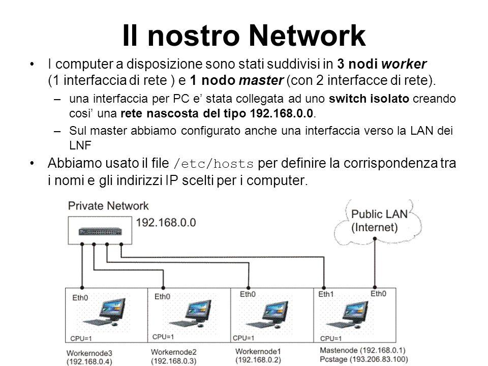 Il nostro Network I computer a disposizione sono stati suddivisi in 3 nodi worker (1 interfaccia di rete ) e 1 nodo master (con 2 interfacce di rete).
