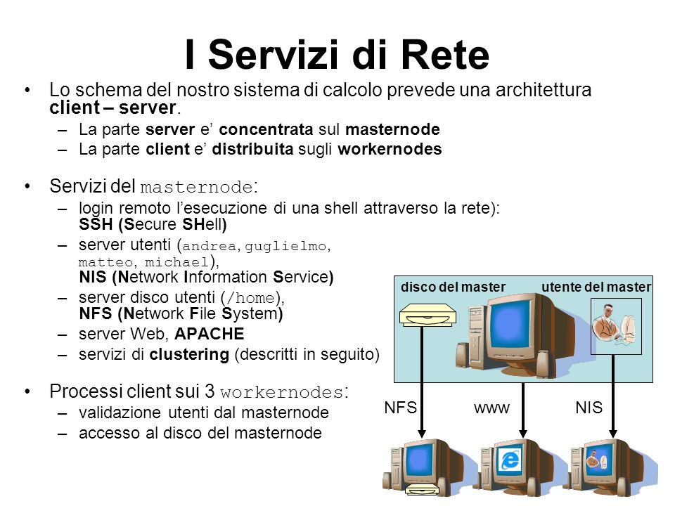 I Servizi di Rete Lo schema del nostro sistema di calcolo prevede una architettura client – server. –La parte server e concentrata sul masternode –La
