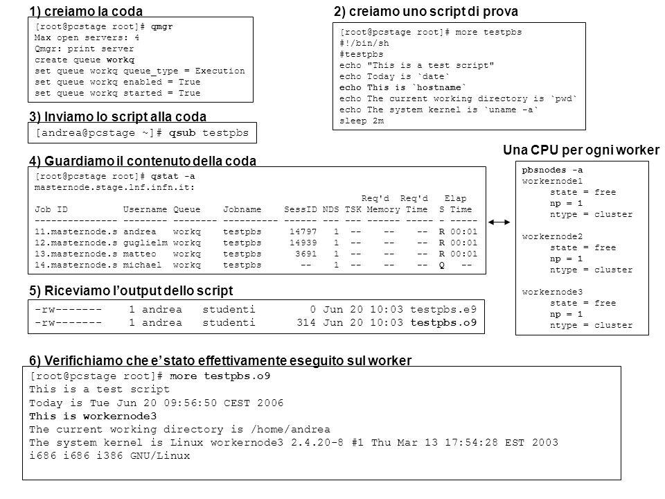 Monitoraggio del cluster Con Linux si possono monitorare solo le prestazioni di un singolo PC ( top ) tuttavia e utile trattare i PC del cluster come un unico computer A questo scopo, abbiamo usato GANGLIA - software client-sever che permette monitorare un intero cluster Dispone di uninterfaccia Web con pagine HTML dinamiche Clicchiamo per vedere il sistema al lavoro !