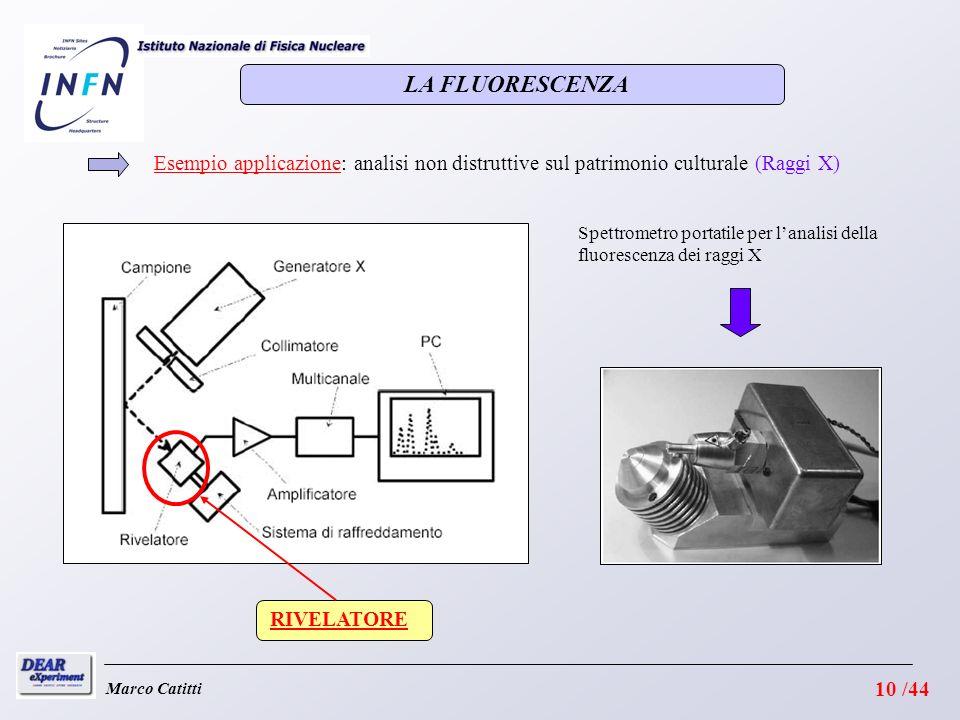 Marco Catitti Esempio applicazione: analisi non distruttive sul patrimonio culturale (Raggi X) RIVELATORE Spettrometro portatile per lanalisi della fluorescenza dei raggi X LA FLUORESCENZA 10 /44