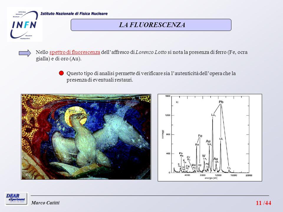 Marco Catitti Nello spettro di fluorescenza dellaffresco di Lorenzo Lotto si nota la presenza di ferro (Fe, ocra gialla) e di oro (Au).