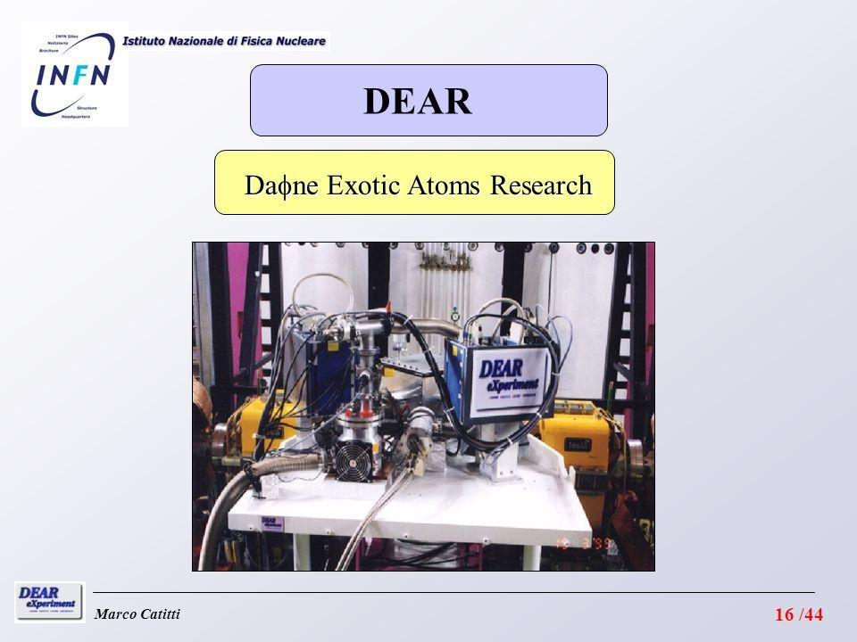 DEAR Marco Catitti Da ne Exotic Atoms Research 16 /44