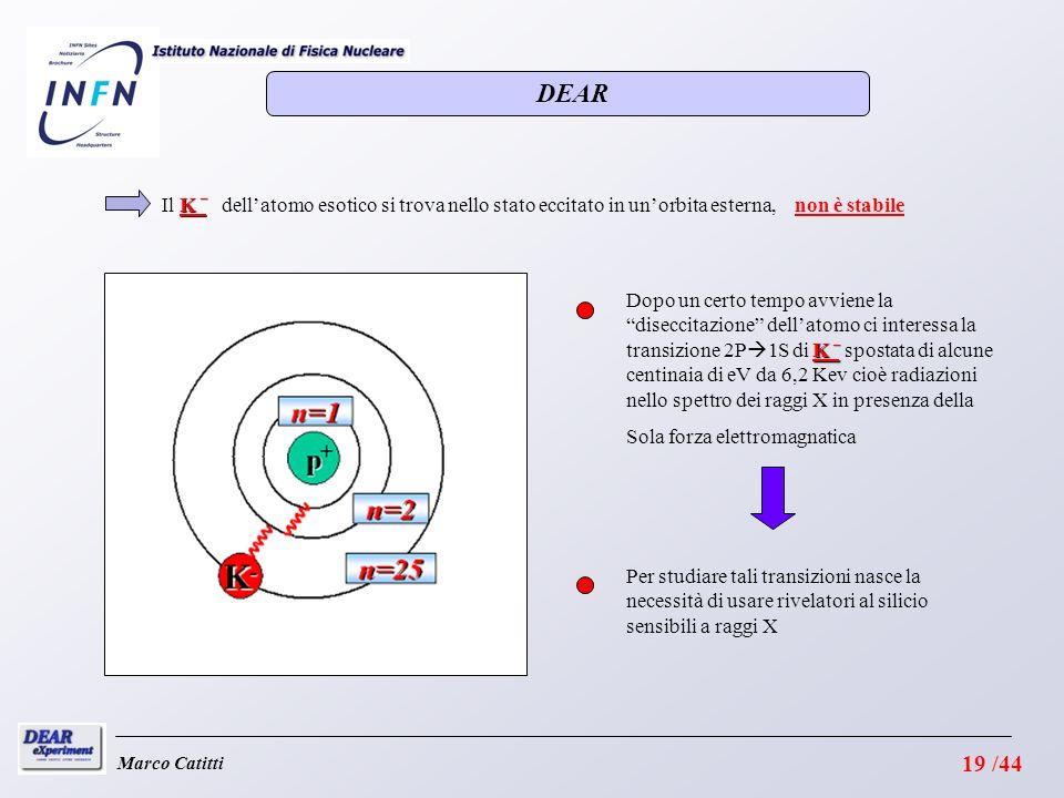 Marco Catitti Per studiare tali transizioni nasce la necessità di usare rivelatori al silicio sensibili a raggi X K Il K dellatomo esotico si trova nello stato eccitato in unorbita esterna, non è stabile_ K Dopo un certo tempo avviene la diseccitazione dellatomo ci interessa la transizione 2P 1S di K spostata di alcune centinaia di eV da 6,2 Kev cioè radiazioni nello spettro dei raggi X in presenza della Sola forza elettromagnatica _ DEAR 19 /44