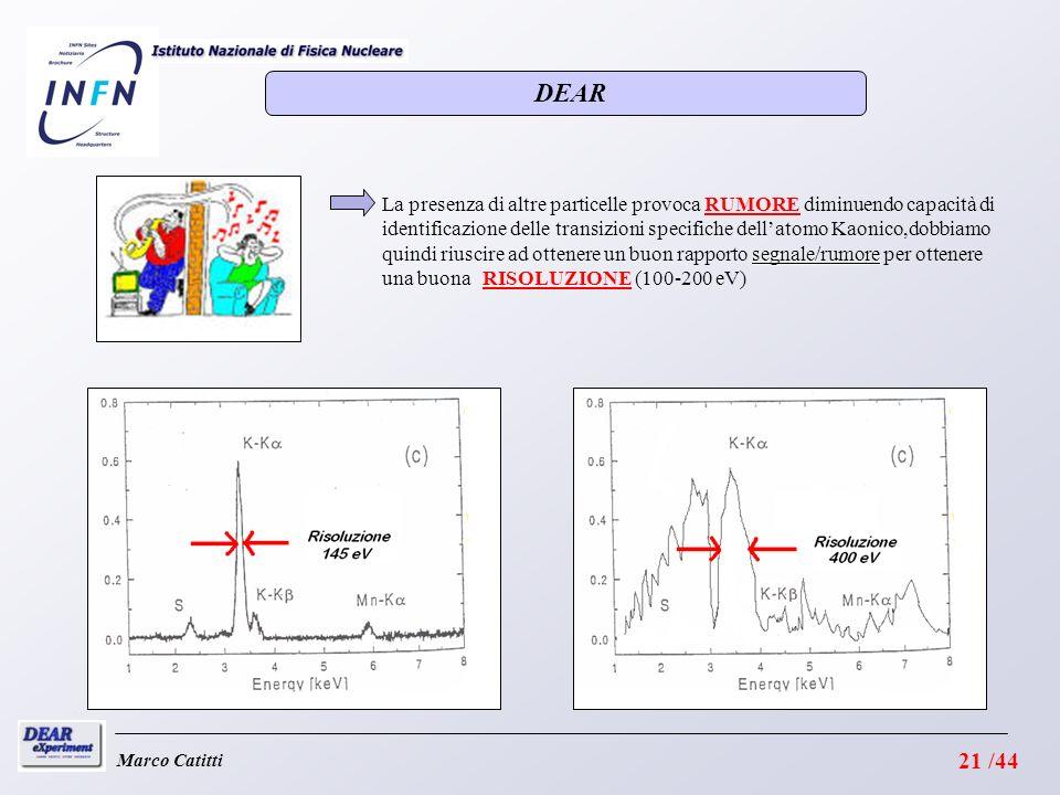 Marco Catitti segnale/rumore La presenza di altre particelle provoca RUMORE diminuendo capacità di identificazione delle transizioni specifiche dellatomo Kaonico,dobbiamo quindi riuscire ad ottenere un buon rapporto segnale/rumore per ottenere una buona RISOLUZIONE (100-200 eV) DEAR 21 /44