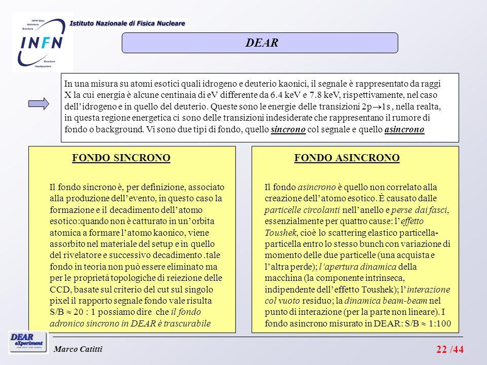 Marco Catitti sincronoasincrono In una misura su atomi esotici quali idrogeno e deuterio kaonici, il segnale è rappresentato da raggi X la cui energia è alcune centinaia di eV differente da 6.4 keV e 7.8 keV, rispettivamente, nel caso dellidrogeno e in quello del deuterio.