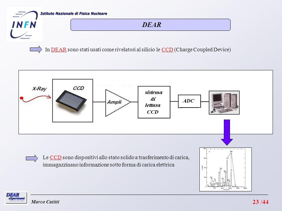Marco Catitti In DEAR sono stati usati come rivelatori al silicio le CCD (Charge Coupled Device) Le CCD sono dispositivi allo stato solido a trasferimento di carica, immagazzinano informazione sotto forma di carica elettrica DEAR 23 /44