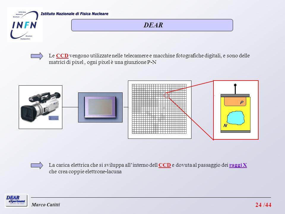 Marco Catitti Le CCD vengono utilizzate nelle telecamere e macchine fotografiche digitali, e sono delle matrici di pixel, ogni pixel è una giunzione P-N La carica elettrica che si sviluppa allinterno dell CCD e dovuta al passaggio dei raggi X che crea coppie elettrone-lacuna DEAR 24 /44