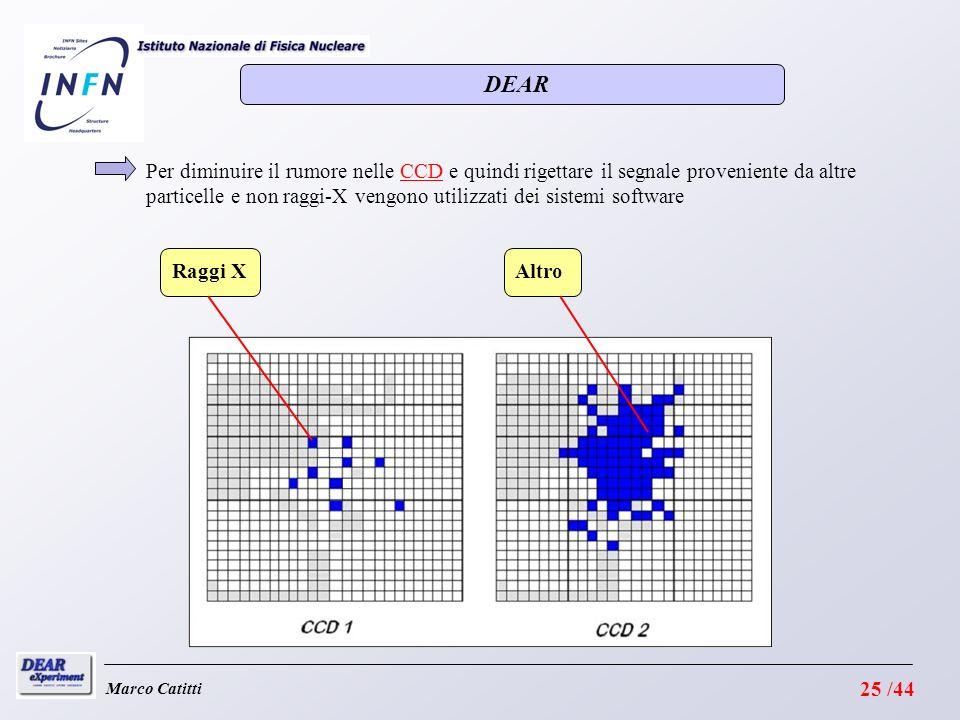Marco Catitti Per diminuire il rumore nelle CCD e quindi rigettare il segnale proveniente da altre particelle e non raggi-X vengono utilizzati dei sistemi software Raggi XAltro DEAR 25 /44