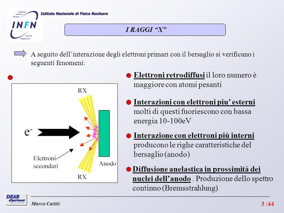 Marco Catitti Caratteristiche SDD Caratteristiche SDD: Substrato N-Type 300 µm alta resistività 3KΩ*cm n – JFET integrato Piccola capacità dellanodo ( circa 100 fF) indipendente dallarea attiva efficenza 90 % @ 10Kev < 50% @ 15 Kev risoluzione 200 eV @ 6KeV ( -10 °C) drift time 600ns 30.000 count/s DA DEAR A SIDDHARTA 34 /44