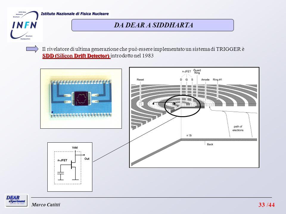 SDD (Silicon Drift Detector) Il rivelatore di ultima generazione che può essere implementato un sistema di TRIGGER è SDD (Silicon Drift Detector) introdotto nel 1983 Marco Catitti DA DEAR A SIDDHARTA 33 /44