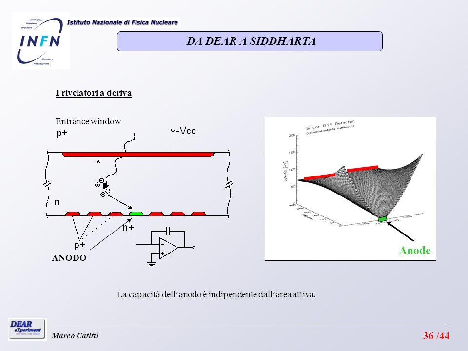 Marco Catitti I rivelatori a deriva Anode Entrance window ANODO La capacità dellanodo è indipendente dallarea attiva.