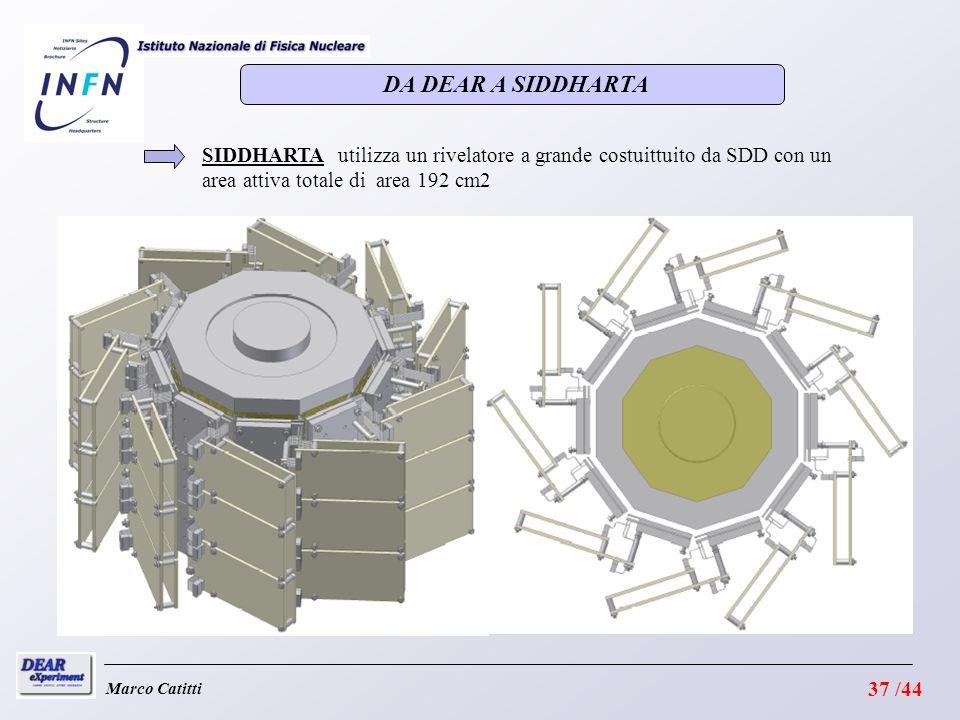 Marco Catitti SIDDHARTA utilizza un rivelatore a grande costuittuito da SDD con un area attiva totale di area 192 cm2 DA DEAR A SIDDHARTA 37 /44