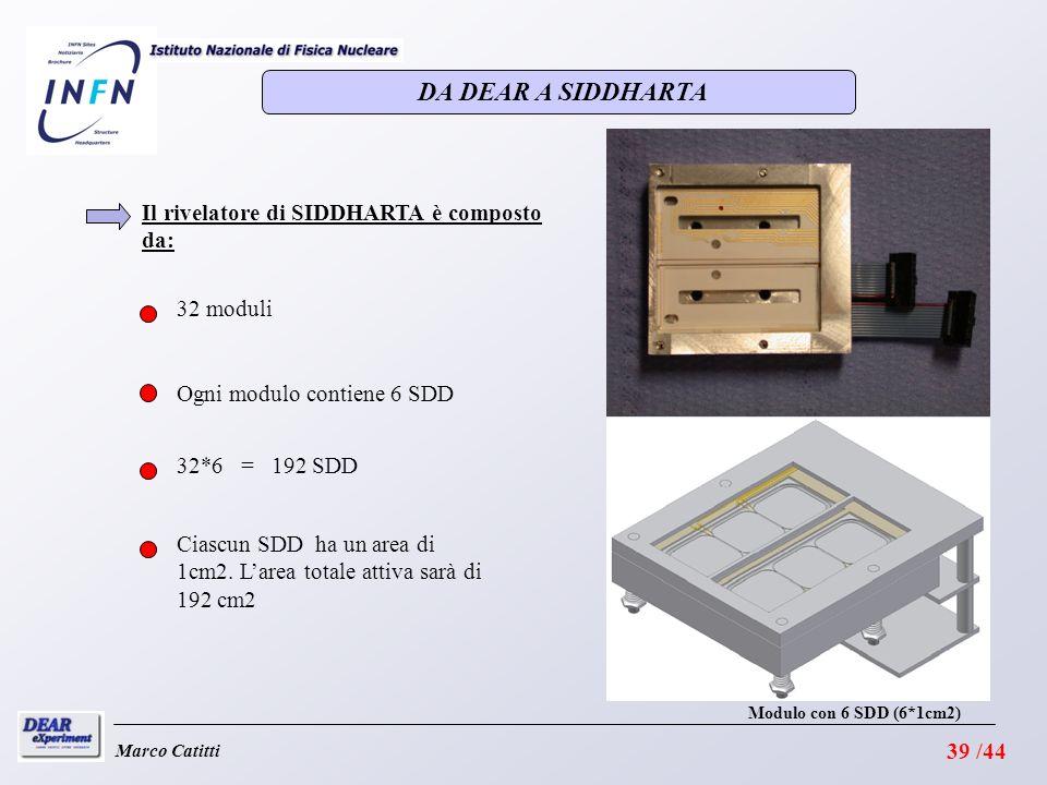 Marco Catitti Il rivelatore di SIDDHARTA è composto da: Modulo con 6 SDD (6*1cm2) 32 moduli Ogni modulo contiene 6 SDD 32*6 = 192 SDD Ciascun SDD ha un area di 1cm2.