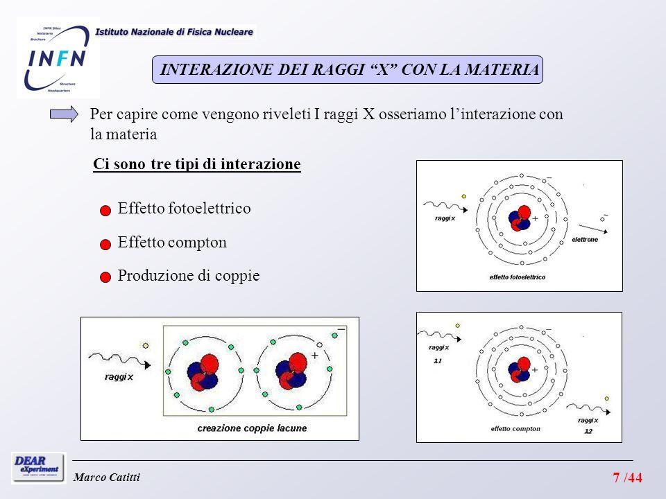 Marco Catitti TRIGGER Per poter attenuare e eliminare questo inconveniente servono dei rivelatori con caratteristiche simili alle CCD ma con la possibilità di utilizzare un TRIGGER TRIGGER Il TRIGGER limita il tempo di acquisizione ad una finestra temporale prefissata diminuendo il rumore di fondo, ma non si può applicare alle CCD DEAR 28 /44