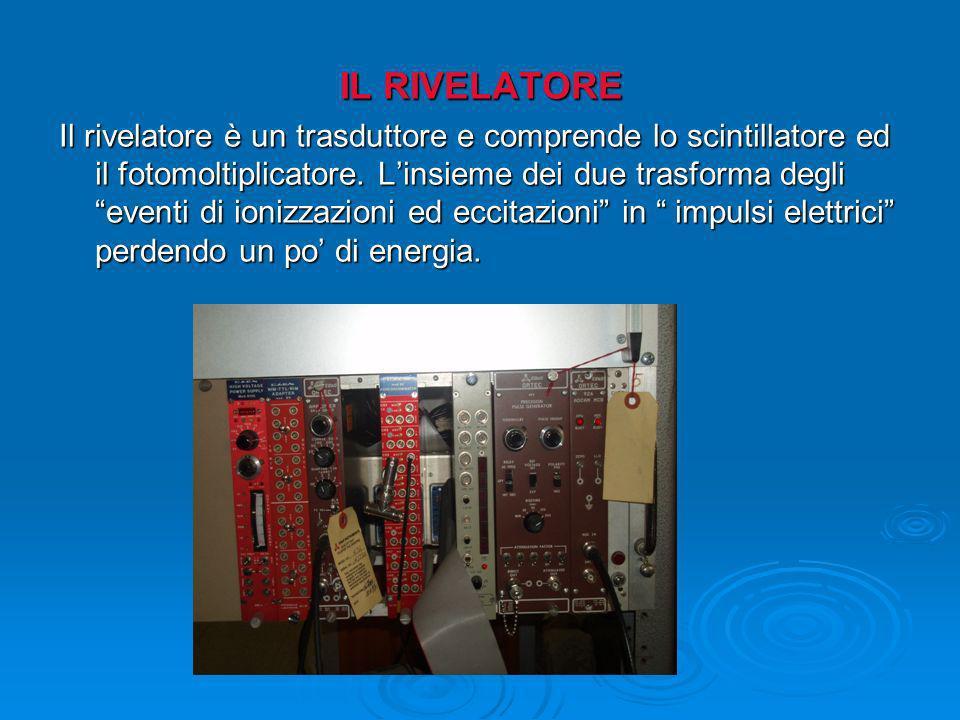 IL RIVELATORE Il rivelatore è un trasduttore e comprende lo scintillatore ed il fotomoltiplicatore. Linsieme dei due trasforma degli eventi di ionizza