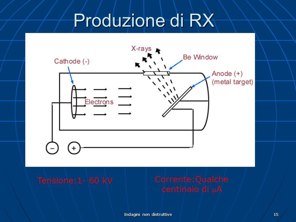 Indagini non distruttive15 Produzione di RX Corrente:Qualche centinaio di A Tensione:1- 60 kV