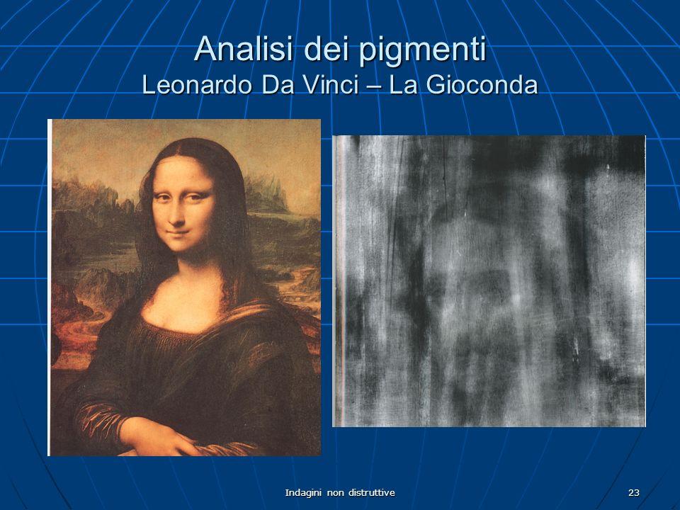 Indagini non distruttive23 Analisi dei pigmenti Leonardo Da Vinci – La Gioconda