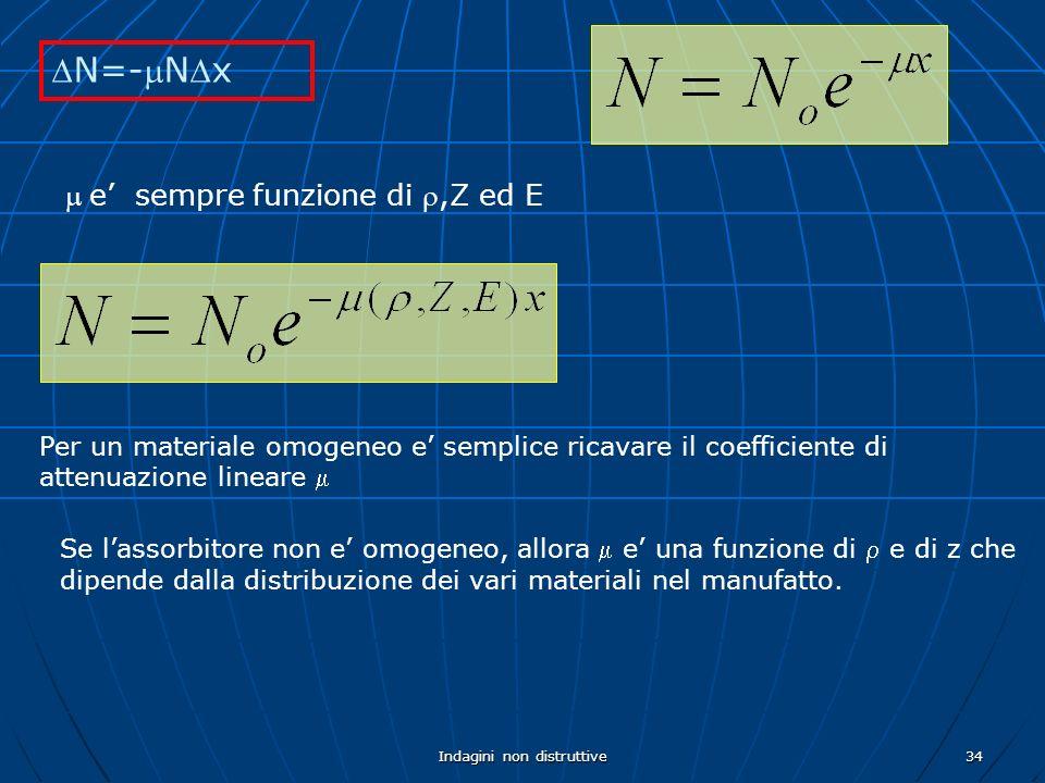 Indagini non distruttive34 N=-Nx e sempre funzione di,Z ed E Per un materiale omogeneo e semplice ricavare il coefficiente di attenuazione lineare Se