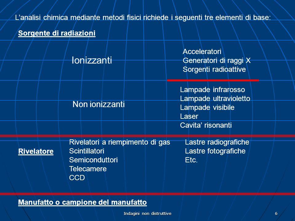Indagini non distruttive6 Lanalisi chimica mediante metodi fisici richiede i seguenti tre elementi di base: Sorgente di radiazioni Ionizzanti Non ioni