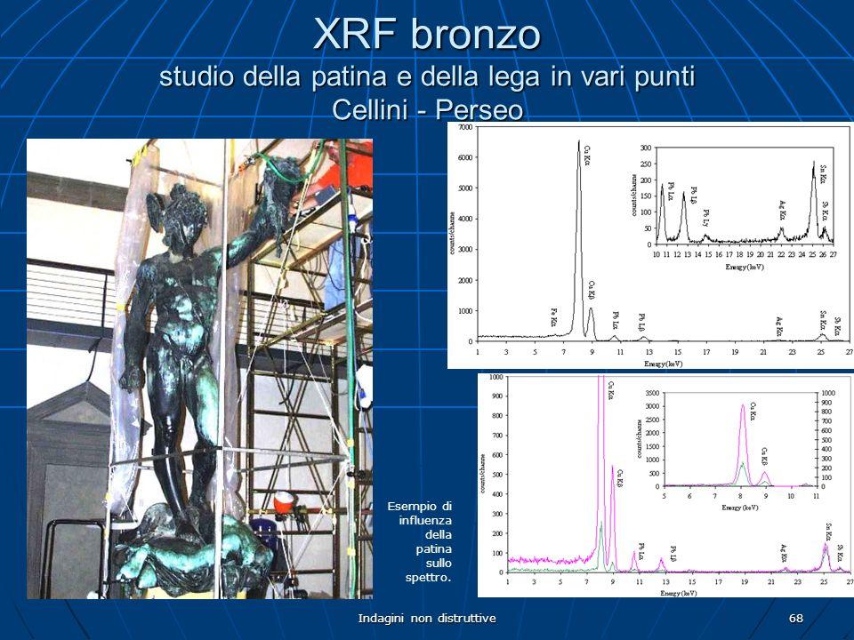 Indagini non distruttive68 XRF bronzo studio della patina e della lega in vari punti Cellini - Perseo Esempio di influenza della patina sullo spettro.