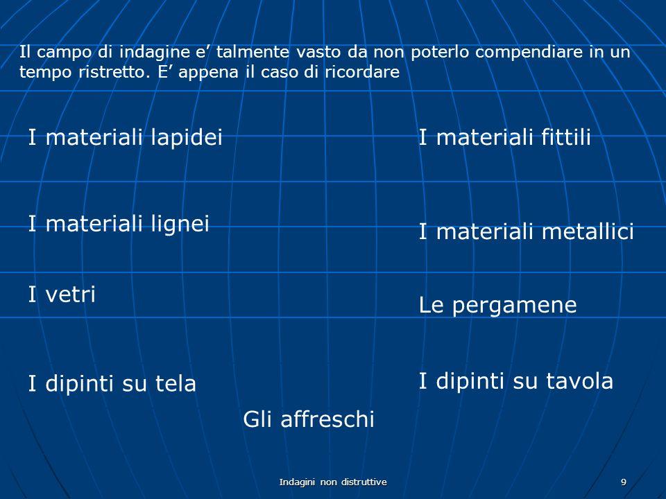 Indagini non distruttive70 Applicazione recente (XRF) Materiale lapideo Materiale lapideo Affreschi Affreschi Informazione Analisi quantitativa degli inquinanti S (0.1% min) e Cl