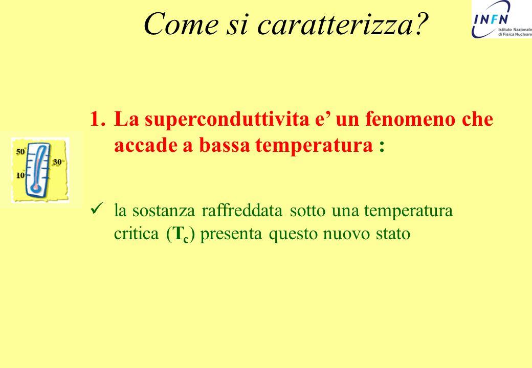 1.La superconduttivita e un fenomeno che accade a bassa temperatura : la sostanza raffreddata sotto una temperatura critica (T c ) presenta questo nuo