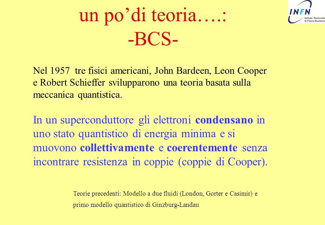 un podi teoria….: -BCS- Nel 1957 tre fisici americani, John Bardeen, Leon Cooper e Robert Schieffer svilupparono una teoria basata sulla meccanica qua