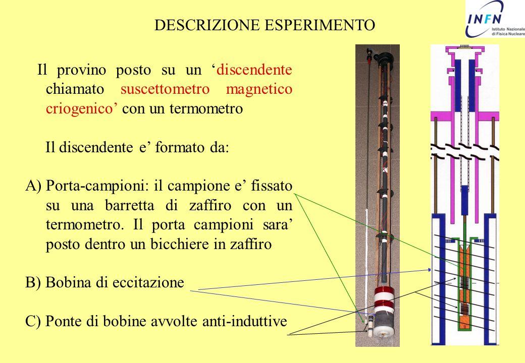 DESCRIZIONE ESPERIMENTO Il provino posto su un discendente chiamato suscettometro magnetico criogenico con un termometro Il discendente e formato da: