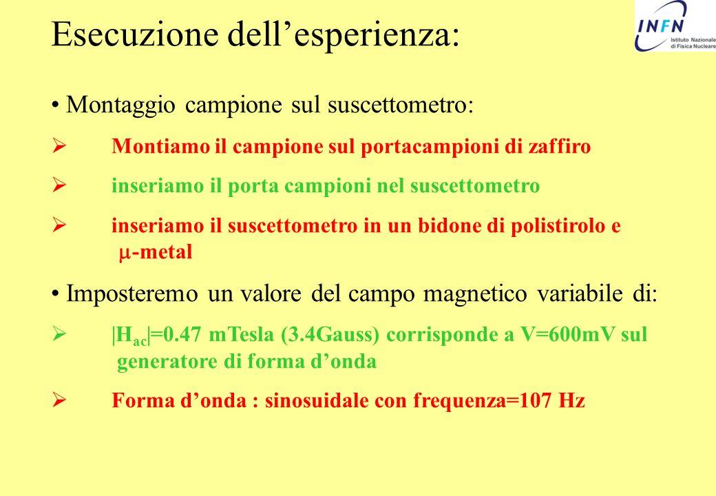 Esecuzione dellesperienza: Montaggio campione sul suscettometro: Montiamo il campione sul portacampioni di zaffiro inseriamo il porta campioni nel sus
