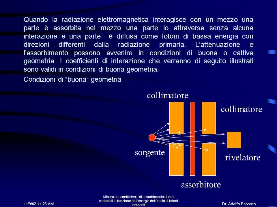 Dr. Adolfo Esposito11/9/02 11:26 AM Misura del coefficiente di assorbimento di vari materiali in funzione dell'energia del fascio di fotoni incidenti