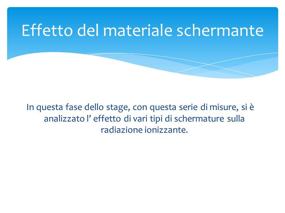 In questa fase dello stage, con questa serie di misure, si è analizzato l effetto di vari tipi di schermature sulla radiazione ionizzante. Effetto del